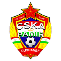 CSKA Pomir