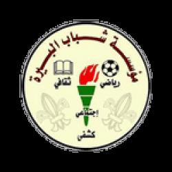 Al-Birah Institution